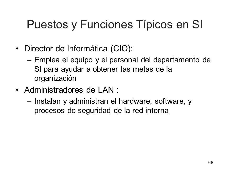 Puestos y Funciones Típicos en SI Director de Informática (CIO): –Emplea el equipo y el personal del departamento de SI para ayudar a obtener las meta