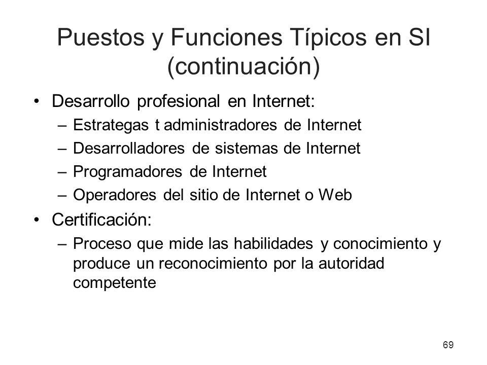 Puestos y Funciones Típicos en SI (continuación) Desarrollo profesional en Internet: –Estrategas t administradores de Internet –Desarrolladores de sis