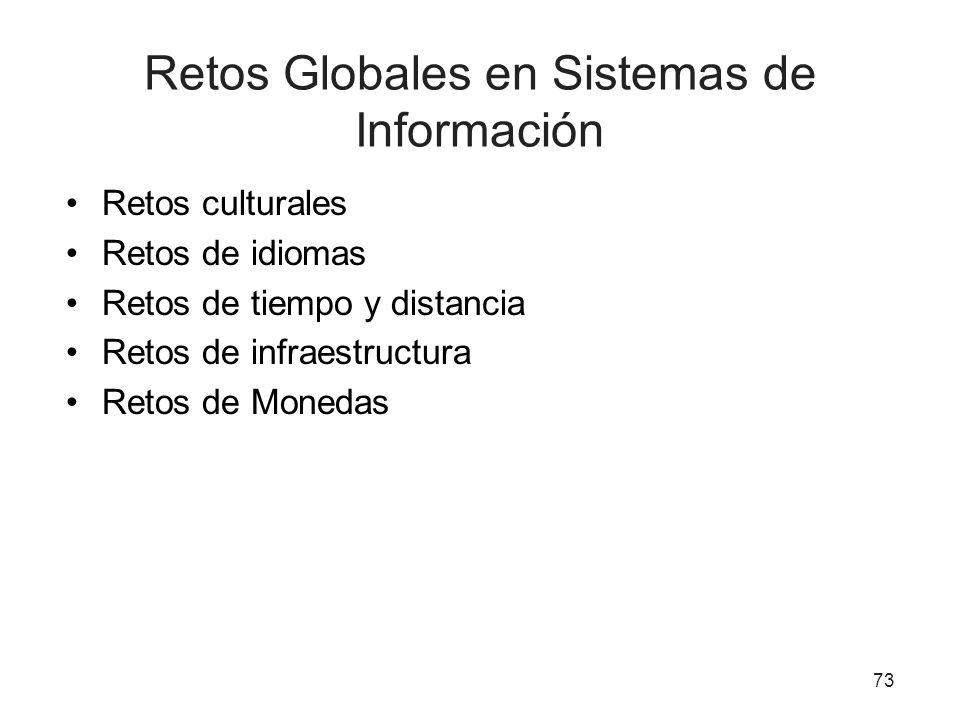 Retos Globales en Sistemas de Información Retos culturales Retos de idiomas Retos de tiempo y distancia Retos de infraestructura Retos de Monedas 73