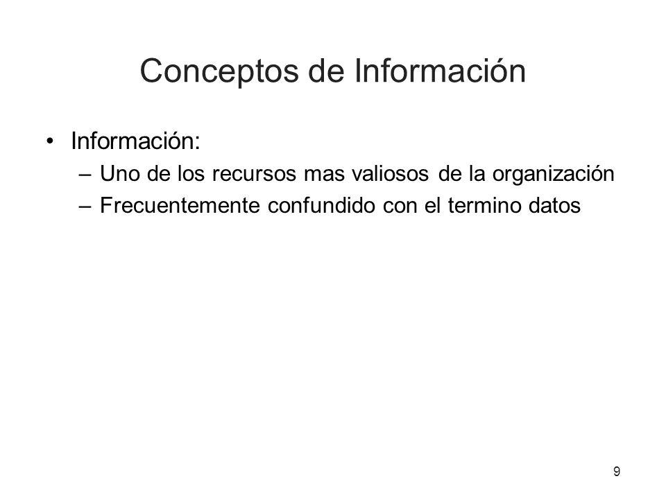 Conceptos de Información Información: –Uno de los recursos mas valiosos de la organización –Frecuentemente confundido con el termino datos 9