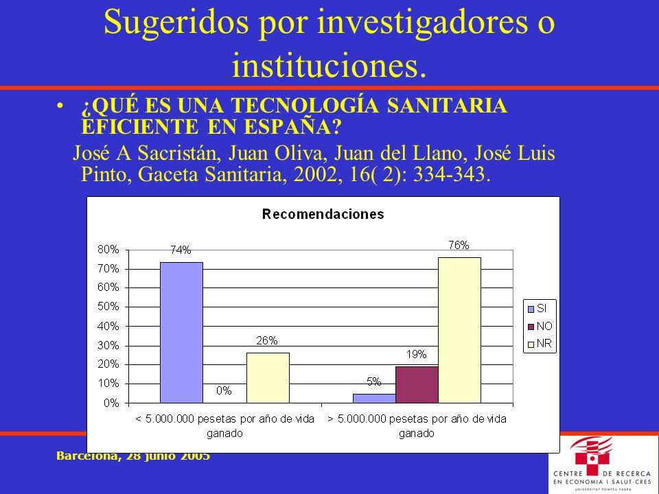 Sugeridos por investigadores o instituciones. ¿QUÉ ES UNA TECNOLOGÍA SANITARIA EFICIENTE EN ESPAÑA.