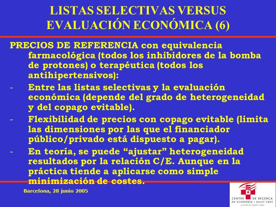 Barcelona, 28 junio 2005 LISTAS SELECTIVAS VERSUS EVALUACIÓN ECONÓMICA (6) PRECIOS DE REFERENCIA con equivalencia farmacológica (todos los inhibidores de la bomba de protones) o terapéutica (todos los antihipertensivos): - Entre las listas selectivas y la evaluación económica (depende del grado de heterogeneidad y del copago evitable).