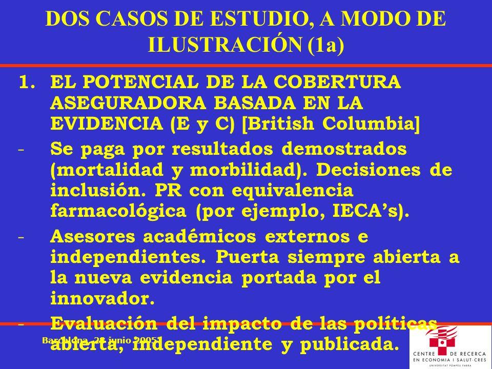 Barcelona, 28 junio 2005 DOS CASOS DE ESTUDIO, A MODO DE ILUSTRACIÓN (1a) 1.EL POTENCIAL DE LA COBERTURA ASEGURADORA BASADA EN LA EVIDENCIA (E y C) [British Columbia] - Se paga por resultados demostrados (mortalidad y morbilidad).