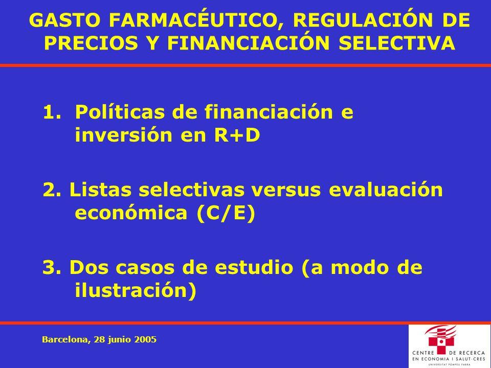 Barcelona, 28 junio 2005 GASTO FARMACÉUTICO, REGULACIÓN DE PRECIOS Y FINANCIACIÓN SELECTIVA 1.Políticas de financiación e inversión en R+D 2. Listas s