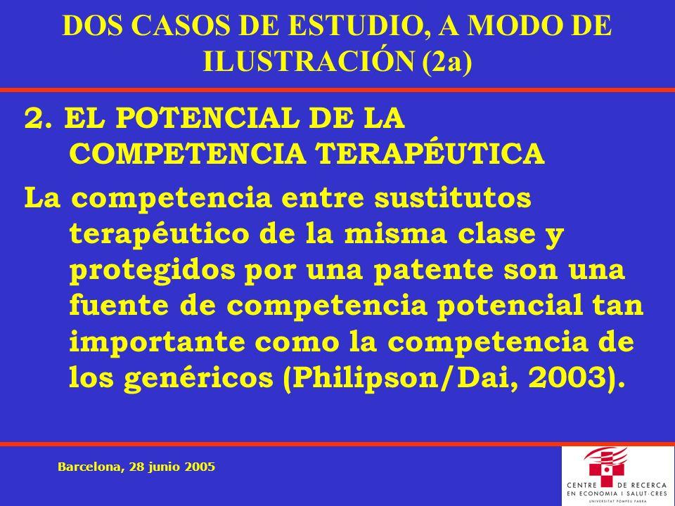 Barcelona, 28 junio 2005 DOS CASOS DE ESTUDIO, A MODO DE ILUSTRACIÓN (2a) 2. EL POTENCIAL DE LA COMPETENCIA TERAPÉUTICA La competencia entre sustituto