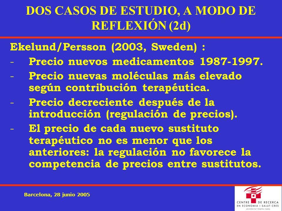 Barcelona, 28 junio 2005 DOS CASOS DE ESTUDIO, A MODO DE REFLEXIÓN (2d) Ekelund/Persson (2003, Sweden) : - Precio nuevos medicamentos 1987-1997. - Pre