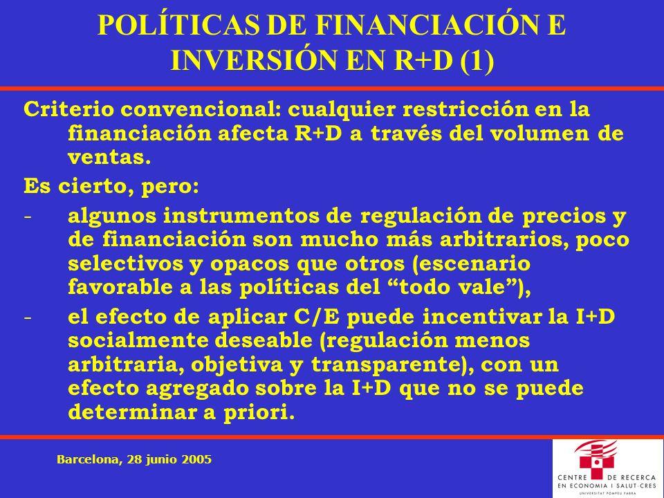 Barcelona, 28 junio 2005 POLÍTICAS DE FINANCIACIÓN E INVERSIÓN EN R+D (1) Criterio convencional: cualquier restricción en la financiación afecta R+D a través del volumen de ventas.