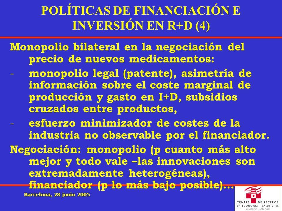Barcelona, 28 junio 2005 POLÍTICAS DE FINANCIACIÓN E INVERSIÓN EN R+D (4) Monopolio bilateral en la negociación del precio de nuevos medicamentos: - monopolio legal (patente), asimetría de información sobre el coste marginal de producción y gasto en I+D, subsidios cruzados entre productos, - esfuerzo minimizador de costes de la industria no observable por el financiador.