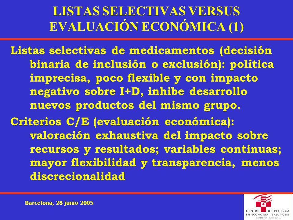Barcelona, 28 junio 2005 LISTAS SELECTIVAS VERSUS EVALUACIÓN ECONÓMICA (1) Listas selectivas de medicamentos (decisión binaria de inclusión o exclusión): política imprecisa, poco flexible y con impacto negativo sobre I+D, inhibe desarrollo nuevos productos del mismo grupo.