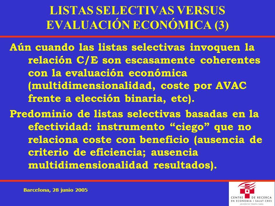 Barcelona, 28 junio 2005 LISTAS SELECTIVAS VERSUS EVALUACIÓN ECONÓMICA (3) Aún cuando las listas selectivas invoquen la relación C/E son escasamente coherentes con la evaluación económica (multidimensionalidad, coste por AVAC frente a elección binaria, etc).