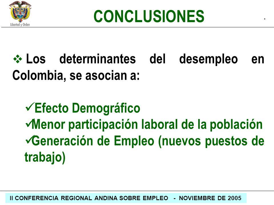 REPÚBLICA DE COLOMBIA MINISTERIO DE LA PROTECCIÓN SOCIAL II CONFERENCIA REGIONAL ANDINA SOBRE EMPLEO - NOVIEMBRE DE 2005 CONCLUSIONES Los determinante