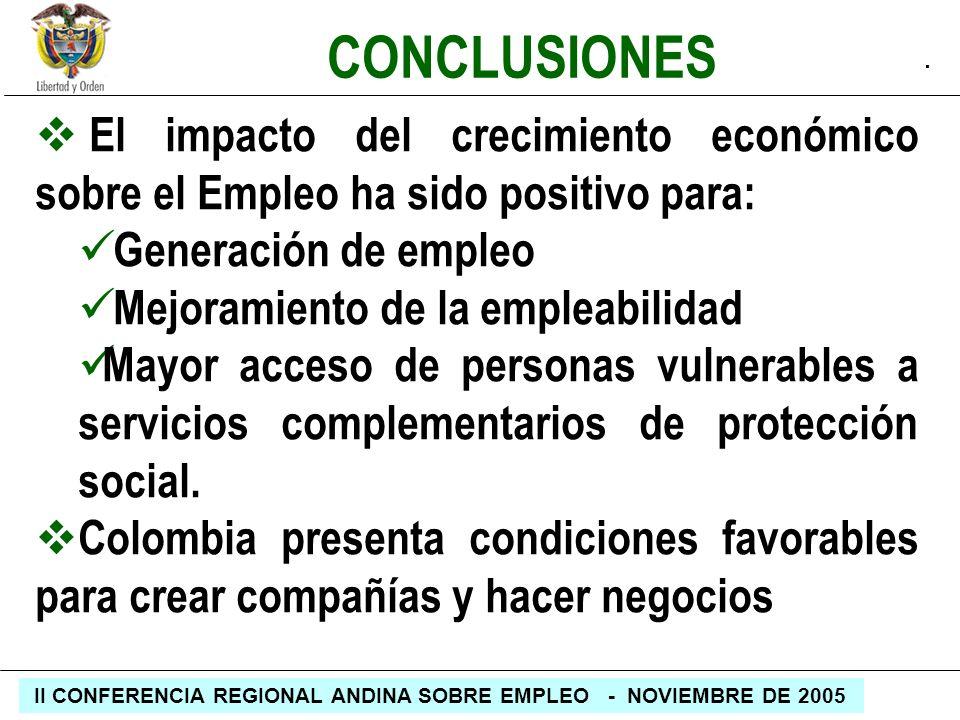 REPÚBLICA DE COLOMBIA MINISTERIO DE LA PROTECCIÓN SOCIAL II CONFERENCIA REGIONAL ANDINA SOBRE EMPLEO - NOVIEMBRE DE 2005 CONCLUSIONES El impacto del c