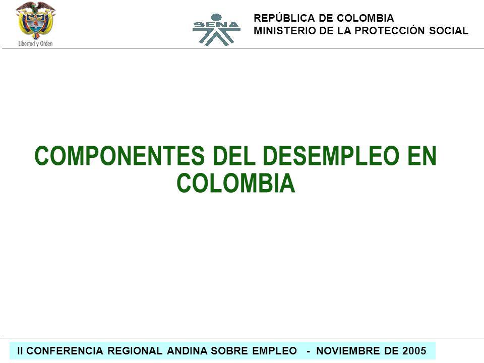 REPÚBLICA DE COLOMBIA MINISTERIO DE LA PROTECCIÓN SOCIAL II CONFERENCIA REGIONAL ANDINA SOBRE EMPLEO - NOVIEMBRE DE 2005 COMPONENTES DEL DESEMPLEO EN