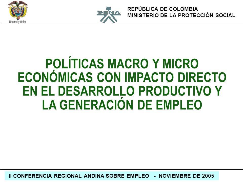 REPÚBLICA DE COLOMBIA MINISTERIO DE LA PROTECCIÓN SOCIAL II CONFERENCIA REGIONAL ANDINA SOBRE EMPLEO - NOVIEMBRE DE 2005 POLÍTICAS MACRO Y MICRO ECONÓ