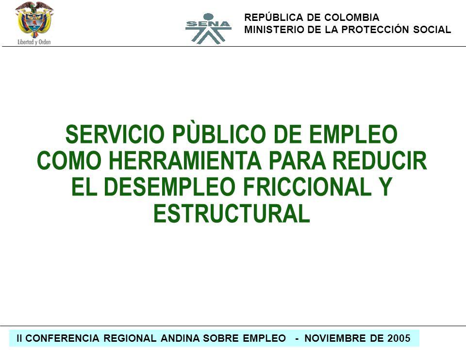 REPÚBLICA DE COLOMBIA MINISTERIO DE LA PROTECCIÓN SOCIAL II CONFERENCIA REGIONAL ANDINA SOBRE EMPLEO - NOVIEMBRE DE 2005 SERVICIO PÙBLICO DE EMPLEO CO