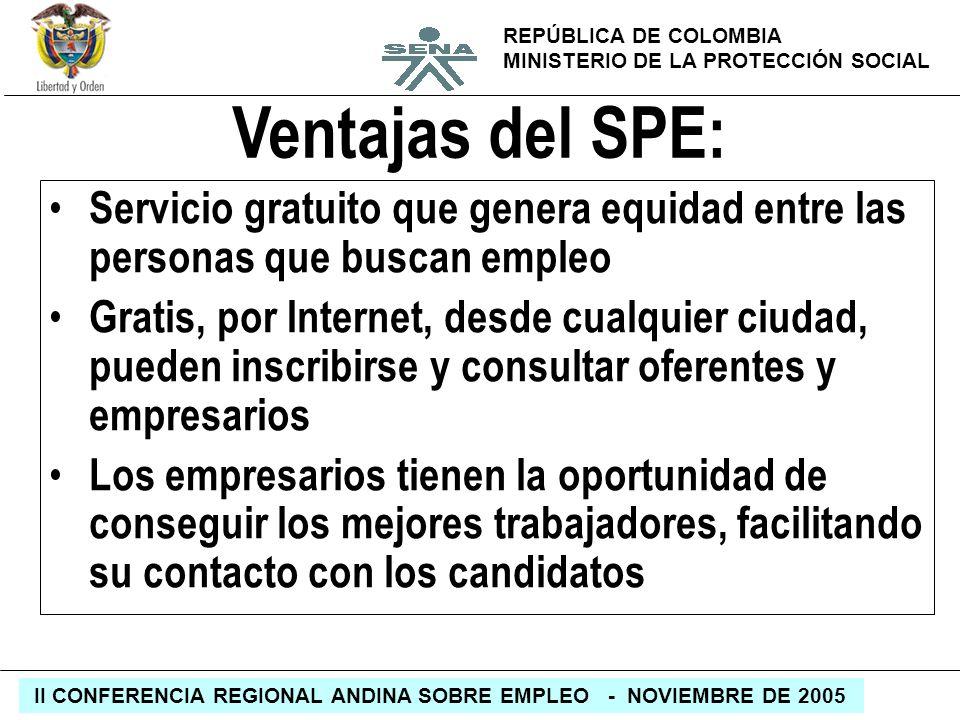 REPÚBLICA DE COLOMBIA MINISTERIO DE LA PROTECCIÓN SOCIAL II CONFERENCIA REGIONAL ANDINA SOBRE EMPLEO - NOVIEMBRE DE 2005 Servicio gratuito que genera