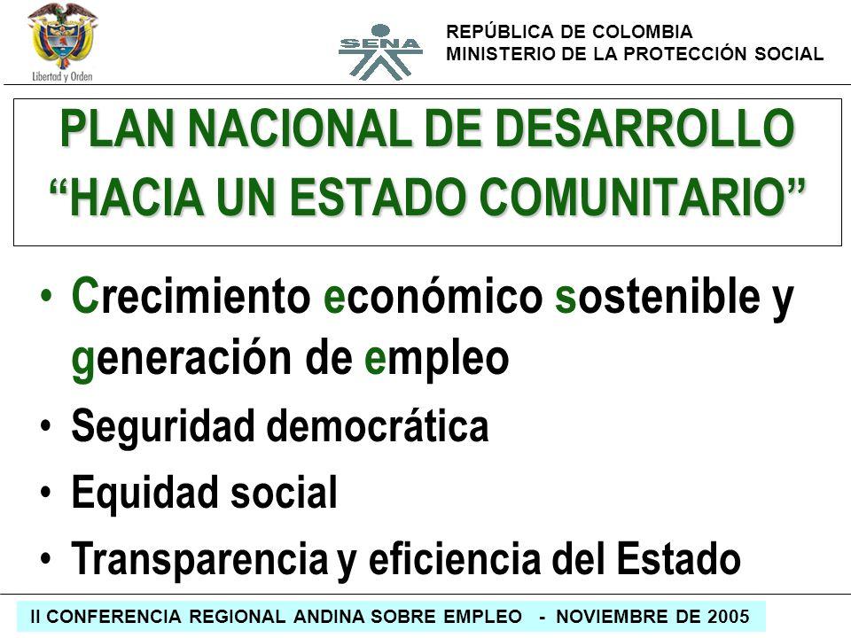 REPÚBLICA DE COLOMBIA MINISTERIO DE LA PROTECCIÓN SOCIAL II CONFERENCIA REGIONAL ANDINA SOBRE EMPLEO - NOVIEMBRE DE 2005 PLAN NACIONAL DE DESARROLLO H