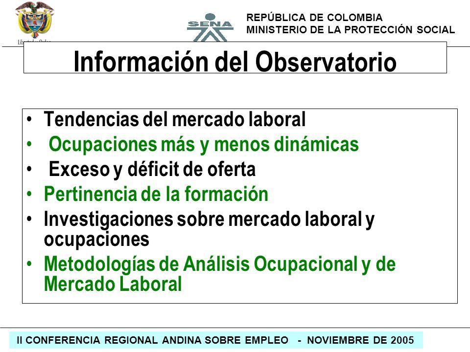 REPÚBLICA DE COLOMBIA MINISTERIO DE LA PROTECCIÓN SOCIAL II CONFERENCIA REGIONAL ANDINA SOBRE EMPLEO - NOVIEMBRE DE 2005 Información del O bservatorio