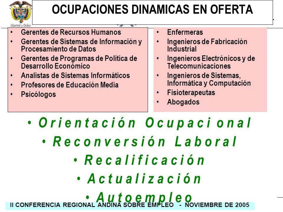 REPÚBLICA DE COLOMBIA MINISTERIO DE LA PROTECCIÓN SOCIAL II CONFERENCIA REGIONAL ANDINA SOBRE EMPLEO - NOVIEMBRE DE 2005 OCUPACIONES DINAMICAS EN OFER