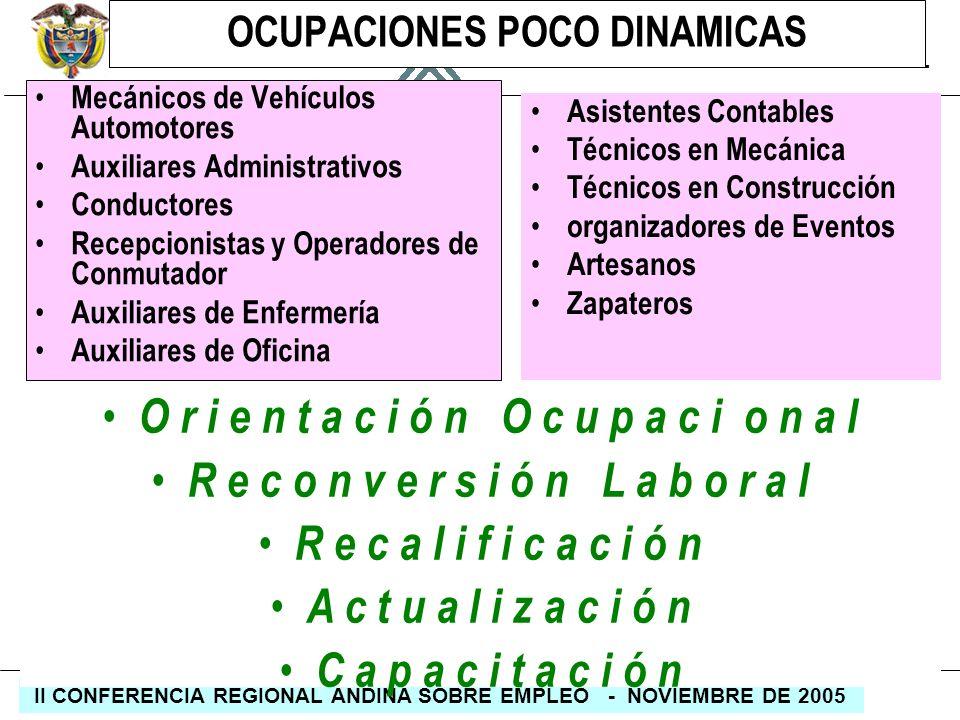 REPÚBLICA DE COLOMBIA MINISTERIO DE LA PROTECCIÓN SOCIAL II CONFERENCIA REGIONAL ANDINA SOBRE EMPLEO - NOVIEMBRE DE 2005 OCUPACIONES POCO DINAMICAS Me
