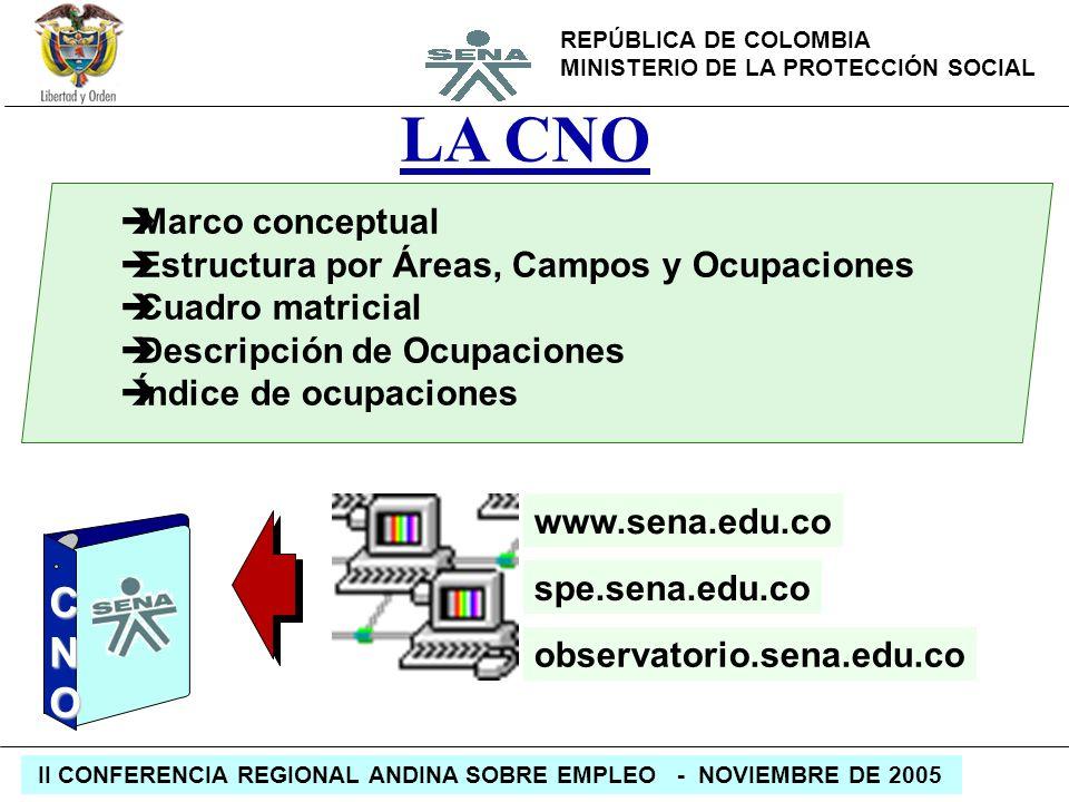 REPÚBLICA DE COLOMBIA MINISTERIO DE LA PROTECCIÓN SOCIAL II CONFERENCIA REGIONAL ANDINA SOBRE EMPLEO - NOVIEMBRE DE 2005 LA CNO CNO observatorio.sena.