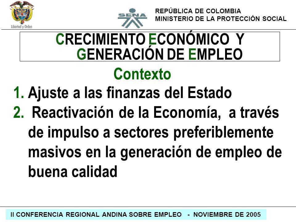 REPÚBLICA DE COLOMBIA MINISTERIO DE LA PROTECCIÓN SOCIAL II CONFERENCIA REGIONAL ANDINA SOBRE EMPLEO - NOVIEMBRE DE 2005 1.Ajuste a las finanzas del E