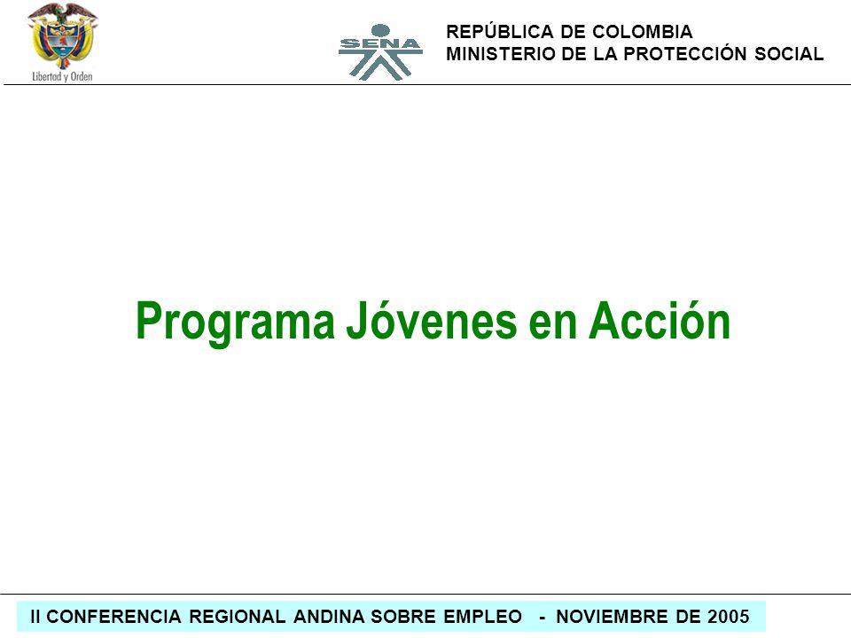 REPÚBLICA DE COLOMBIA MINISTERIO DE LA PROTECCIÓN SOCIAL II CONFERENCIA REGIONAL ANDINA SOBRE EMPLEO - NOVIEMBRE DE 2005 Programa Jóvenes en Acción