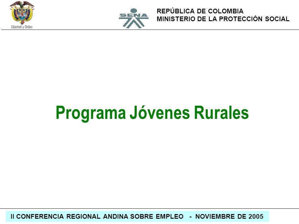 REPÚBLICA DE COLOMBIA MINISTERIO DE LA PROTECCIÓN SOCIAL II CONFERENCIA REGIONAL ANDINA SOBRE EMPLEO - NOVIEMBRE DE 2005 Programa Jóvenes Rurales