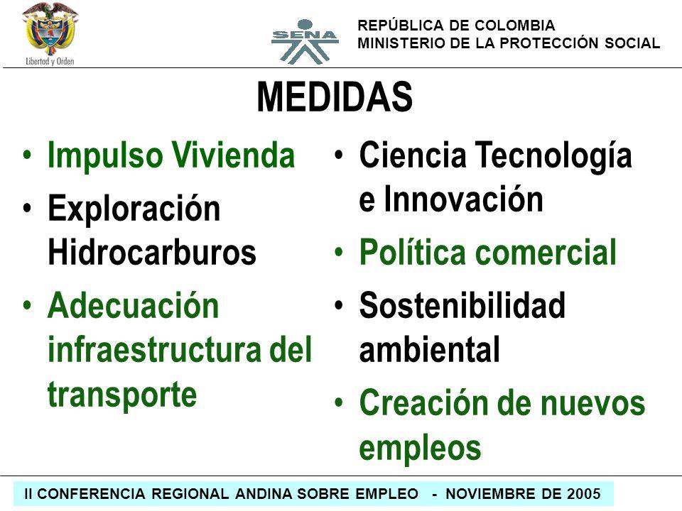 REPÚBLICA DE COLOMBIA MINISTERIO DE LA PROTECCIÓN SOCIAL II CONFERENCIA REGIONAL ANDINA SOBRE EMPLEO - NOVIEMBRE DE 2005 Impulso Vivienda Exploración
