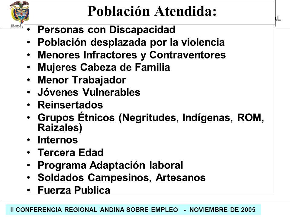 REPÚBLICA DE COLOMBIA MINISTERIO DE LA PROTECCIÓN SOCIAL II CONFERENCIA REGIONAL ANDINA SOBRE EMPLEO - NOVIEMBRE DE 2005 Población Atendida: Personas
