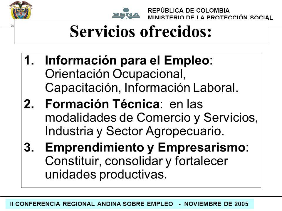 REPÚBLICA DE COLOMBIA MINISTERIO DE LA PROTECCIÓN SOCIAL II CONFERENCIA REGIONAL ANDINA SOBRE EMPLEO - NOVIEMBRE DE 2005 Servicios ofrecidos: 1.Inform