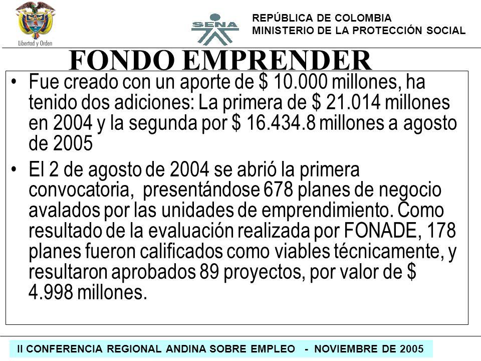 REPÚBLICA DE COLOMBIA MINISTERIO DE LA PROTECCIÓN SOCIAL II CONFERENCIA REGIONAL ANDINA SOBRE EMPLEO - NOVIEMBRE DE 2005 FONDO EMPRENDER Fue creado co