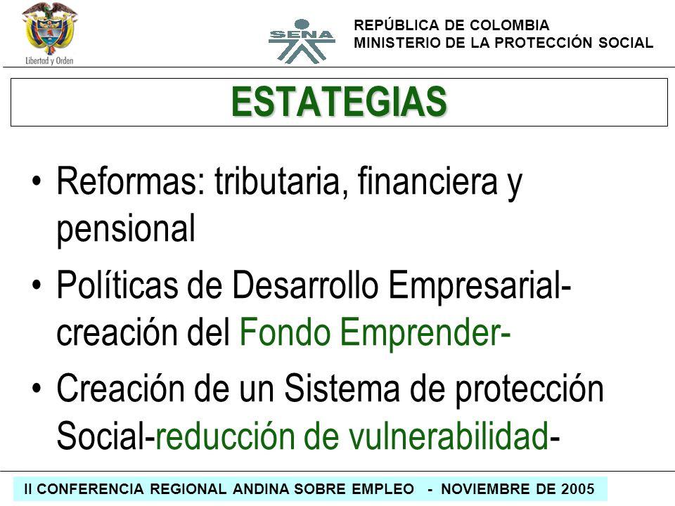 REPÚBLICA DE COLOMBIA MINISTERIO DE LA PROTECCIÓN SOCIAL II CONFERENCIA REGIONAL ANDINA SOBRE EMPLEO - NOVIEMBRE DE 2005 ESTATEGIAS Reformas: tributar