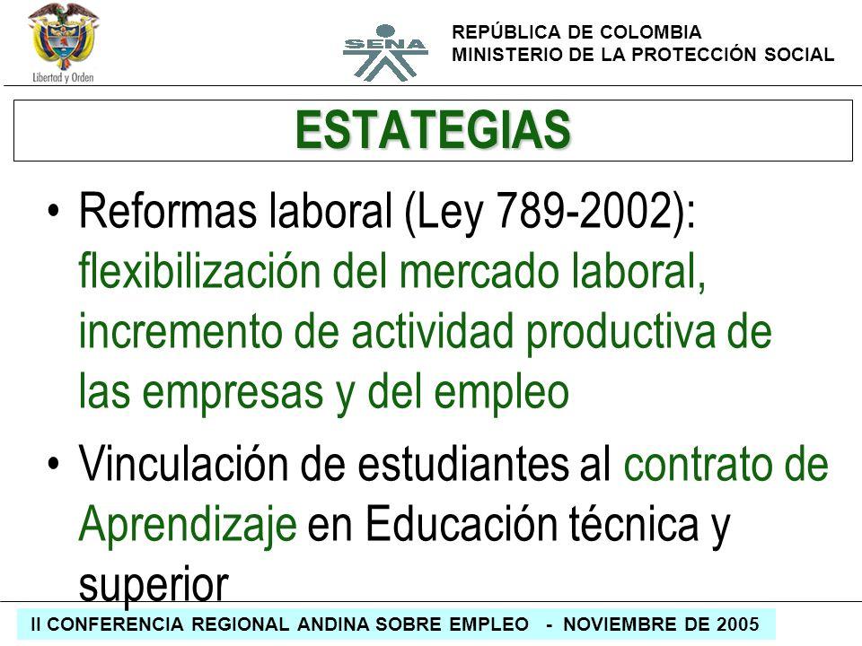 REPÚBLICA DE COLOMBIA MINISTERIO DE LA PROTECCIÓN SOCIAL II CONFERENCIA REGIONAL ANDINA SOBRE EMPLEO - NOVIEMBRE DE 2005 ESTATEGIAS Reformas laboral (