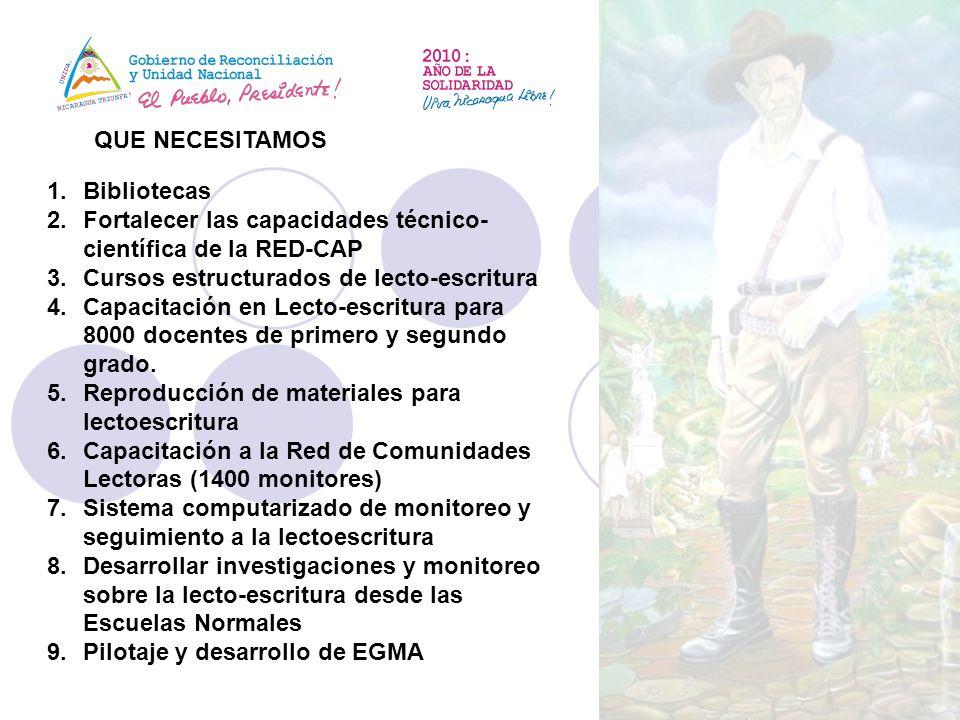 QUE NECESITAMOS 1.Bibliotecas 2.Fortalecer las capacidades técnico- científica de la RED-CAP 3.Cursos estructurados de lecto-escritura 4.Capacitación