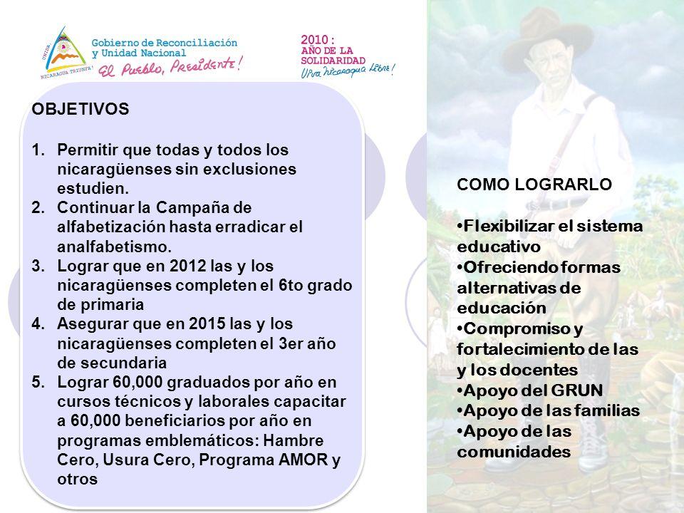 OBJETIVOS 1.Permitir que todas y todos los nicaragüenses sin exclusiones estudien. 2.Continuar la Campaña de alfabetización hasta erradicar el analfab