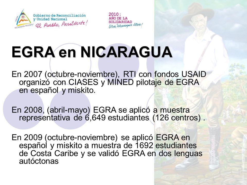 EGRA en NICARAGUA En 2007 (octubre-noviembre), RTI con fondos USAID organizó con CIASES y MINED pilotaje de EGRA en español y miskito. En 2008, (abril