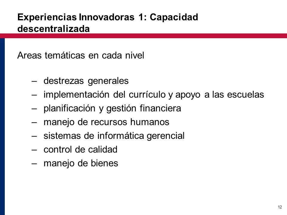 12 Experiencias Innovadoras 1: Capacidad descentralizada Areas temáticas en cada nivel –destrezas generales –implementación del currículo y apoyo a las escuelas –planificación y gestión financiera –manejo de recursos humanos –sistemas de informática gerencial –control de calidad –manejo de bienes