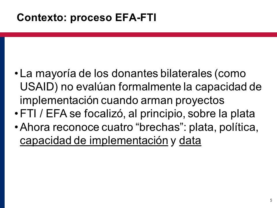5 Contexto: proceso EFA-FTI La mayoría de los donantes bilaterales (como USAID) no evalúan formalmente la capacidad de implementación cuando arman proyectos FTI / EFA se focalizó, al principio, sobre la plata Ahora reconoce cuatro brechas: plata, política, capacidad de implementación y data