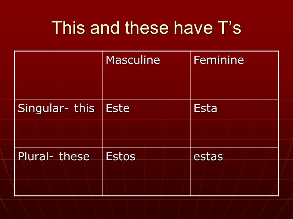 This and these have Ts MasculineFeminine Singular- this EsteEsta Plural- these Estosestas