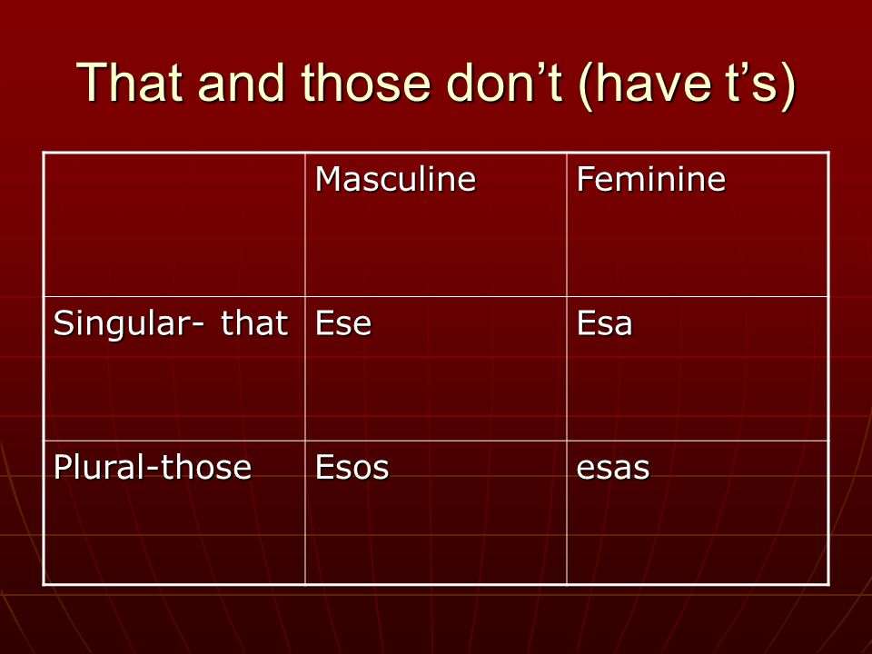 That and those dont (have ts) MasculineFeminine Singular- that EseEsa Plural-thoseEsosesas