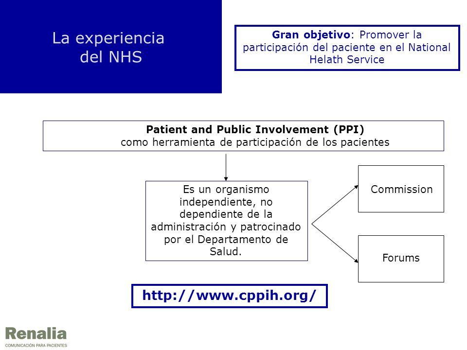 La experiencia del NHS Patient and Public Involvement (PPI) como herramienta de participación de los pacientes Gran objetivo: Promover la participación del paciente en el National Helath Service Es un organismo independiente, no dependiente de la administración y patrocinado por el Departamento de Salud.