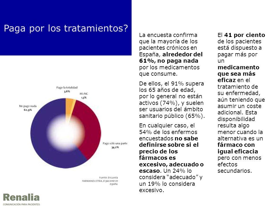 Razones que se dan para no cumplir los tratamientos: La desmotivación personal y el desánimo en el 40% de los casos; La incomodidad; Los efectos secundarios (8%); La escasa eficacia de la terapia (5%); El elevado precio de los fármacos (3%).