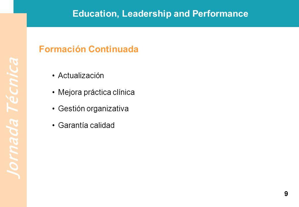 Jornada Técnica Education, Leadership and Performance Formación Continuada Actualización Mejora práctica clínica Gestión organizativa Garantía calidad