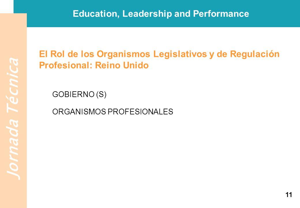 Jornada Técnica Education, Leadership and Performance El Rol de los Organismos Legislativos y de Regulación Profesional: Reino Unido GOBIERNO (S) ORGA