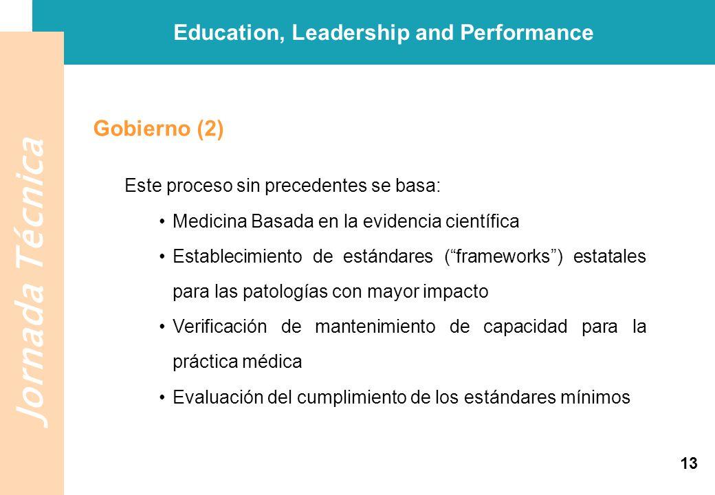 Jornada Técnica Education, Leadership and Performance Gobierno (2) Este proceso sin precedentes se basa: Medicina Basada en la evidencia científica Es