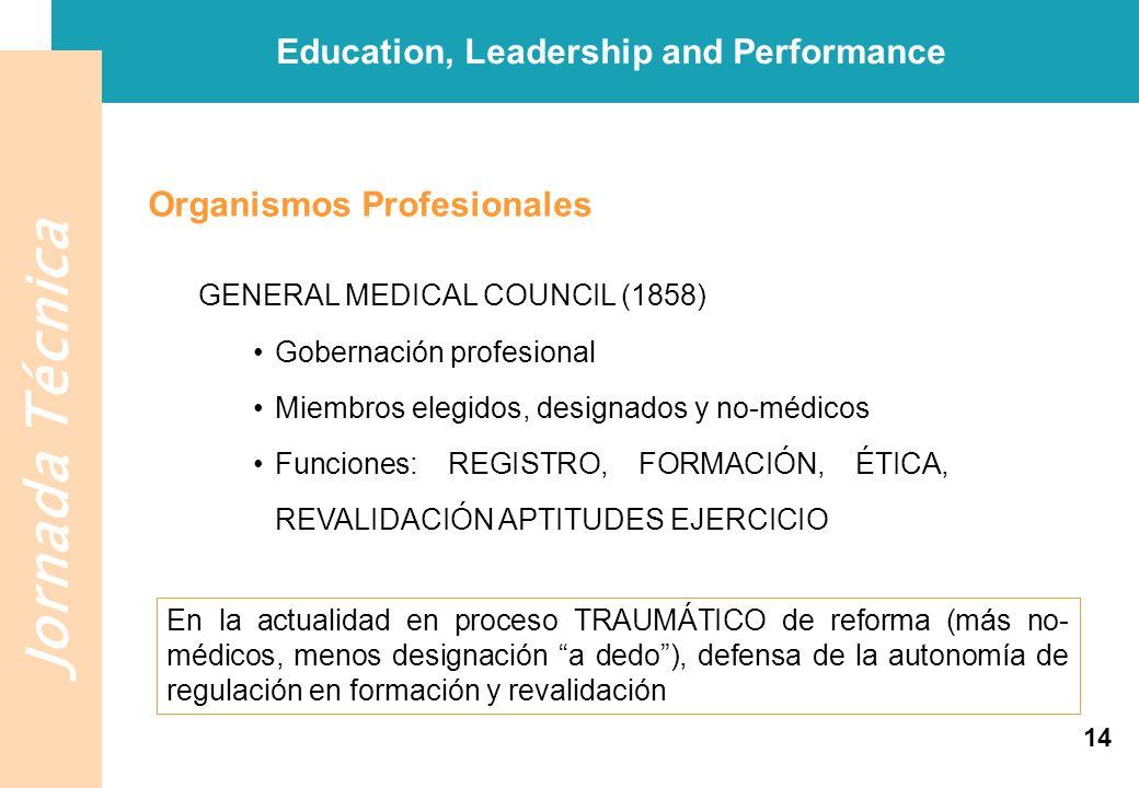 Jornada Técnica Education, Leadership and Performance Organismos Profesionales GENERAL MEDICAL COUNCIL (1858) Gobernación profesional Miembros elegido