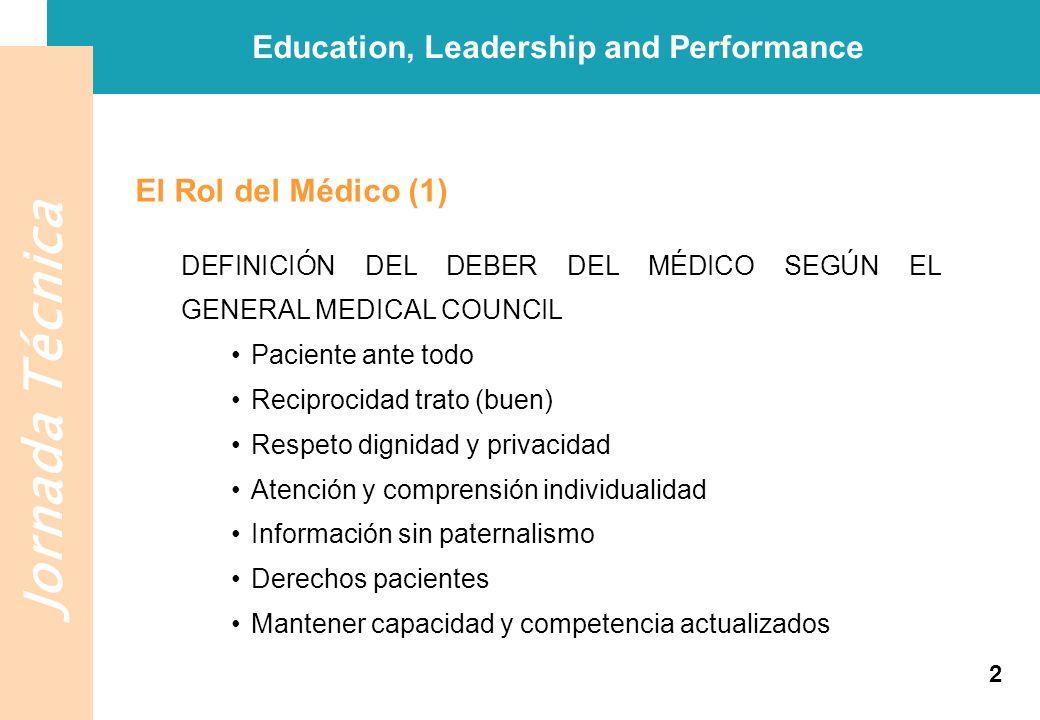 Jornada Técnica El Rol del Médico (1) Education, Leadership and Performance DEFINICIÓN DEL DEBER DEL MÉDICO SEGÚN EL GENERAL MEDICAL COUNCIL Paciente