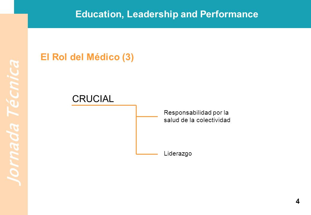 Jornada Técnica El Rol del Médico (3) Education, Leadership and Performance CRUCIAL Responsabilidad por la salud de la colectividad Liderazgo 4