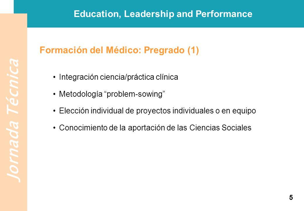Jornada Técnica Education, Leadership and Performance Formación del Médico: Pregrado (2) Medicina Social incluyendo la Epidemiología de la salud y la enfermedad Capacitación en técnicas de Comunicación Dominio Tecnología Información Máxima presencia de componentes multidisciplinarios 6